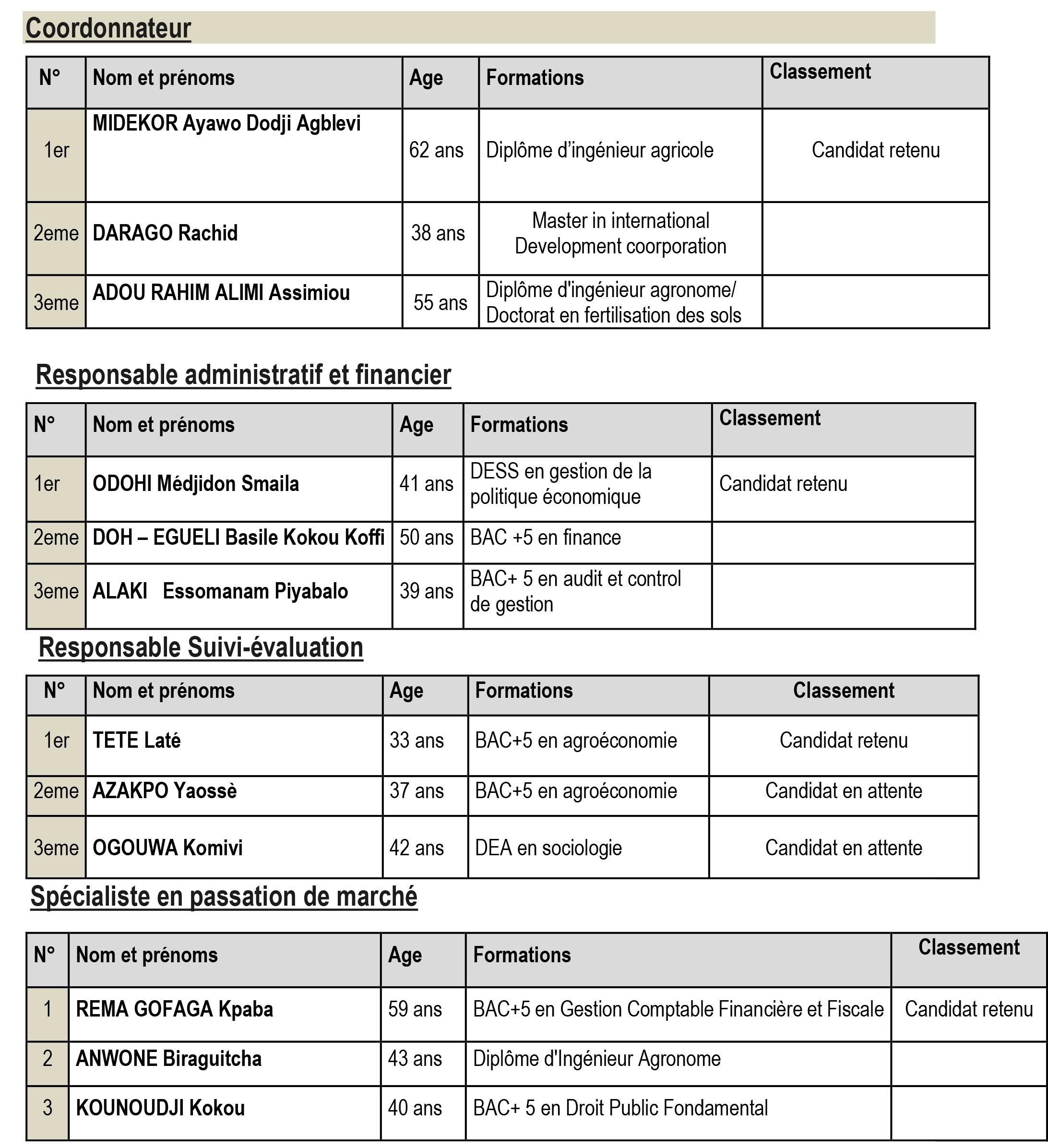 COMMUNIQUE DE PRESSE Fin Recrutement ProMIFA 2 - COMMUNIQUE DE PRESSE