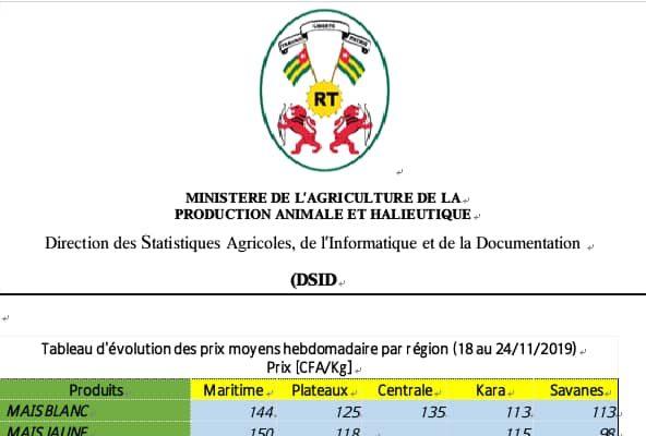 IMG 20191126 WA0018 592x400 - Produits agricoles : évolution des prix moyens hebdomadaires par région du 18 au 24 novembre